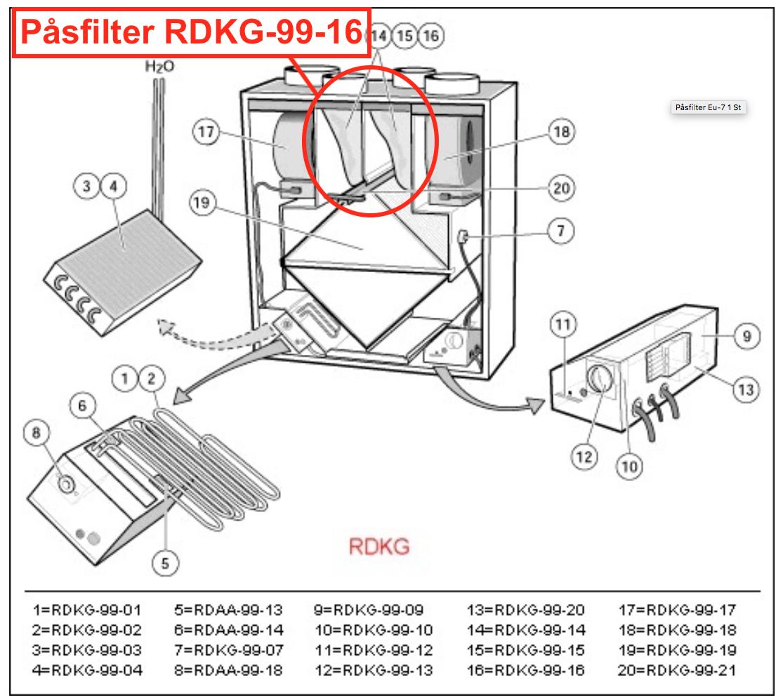 Filter RDKG-99-16 påsfilter